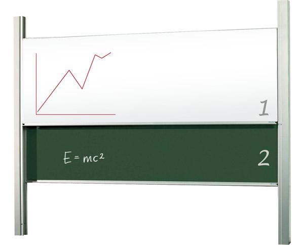 System kolumnowy - tablice w systemie kolumnowym przesuwne w pionie